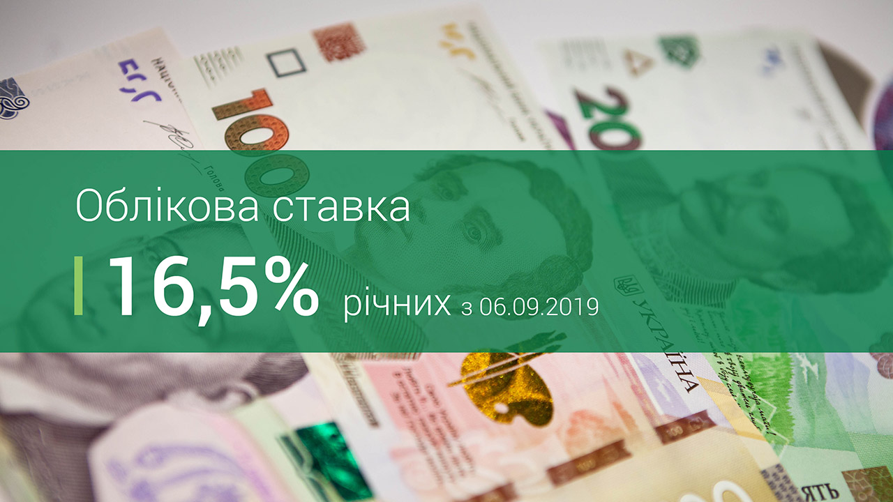 ОБЛІКОВУ СТАВКУ НАЦІОНАЛЬНОГО БАНКУ УКРАЇНИ ЗНИЖЕНО ДО 16,5%