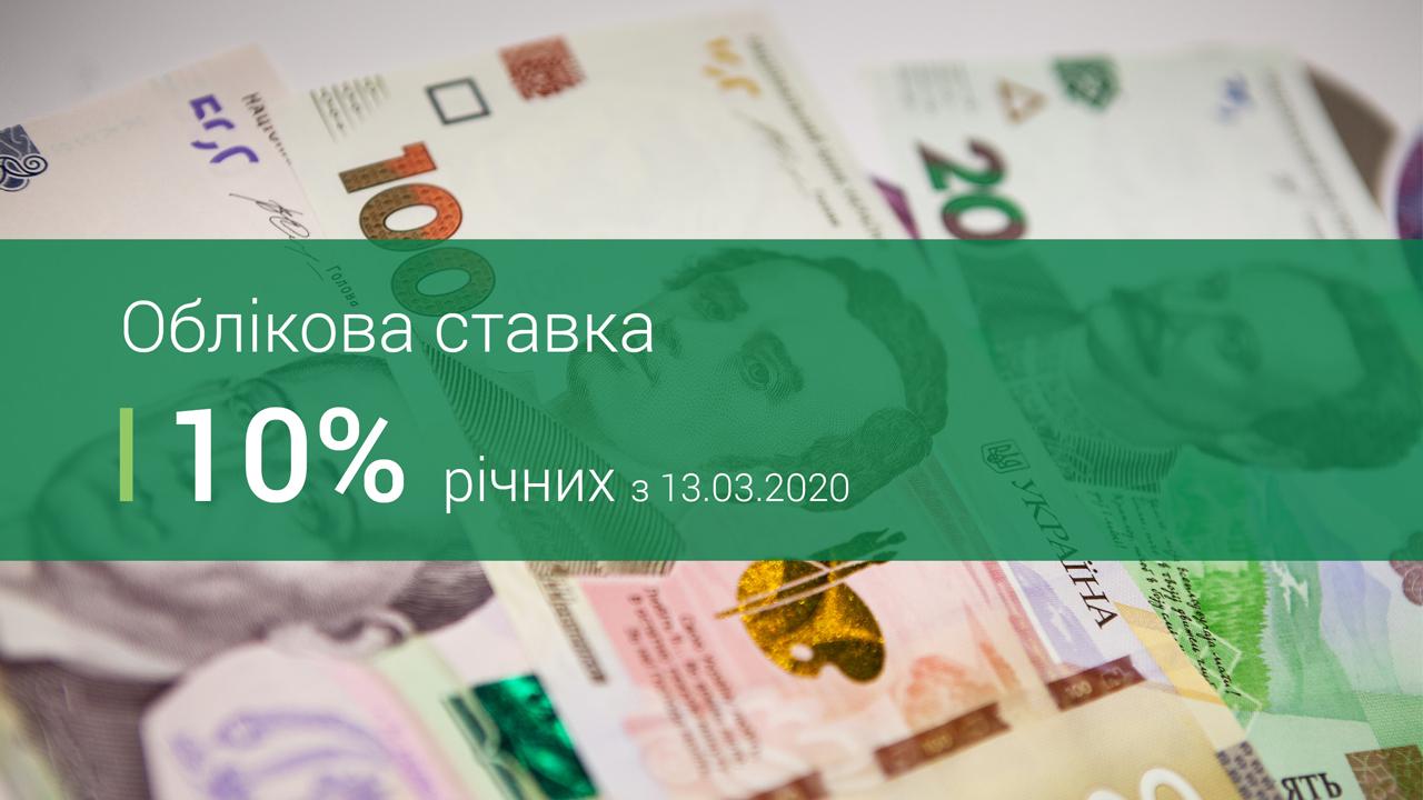 Національний банк знизив облікову ставку до 10%
